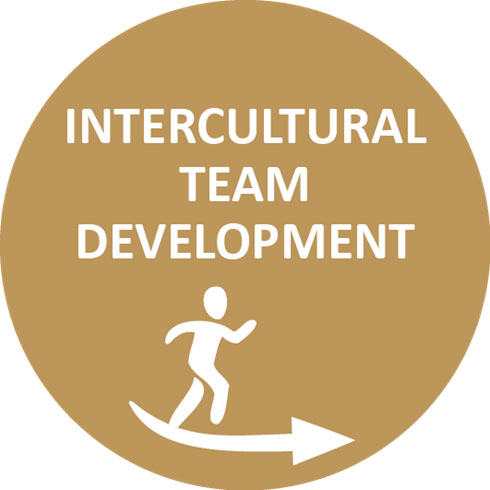 INTERCULTURAL TEAM DEVELOPMENT